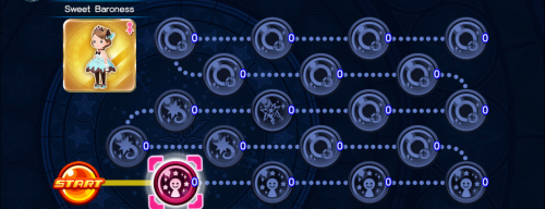 Avatar Board - Sweet Baroness KHUX.png