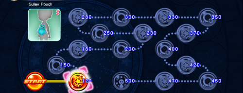Cross Board - Sulley Pouch (Female) KHUX.png