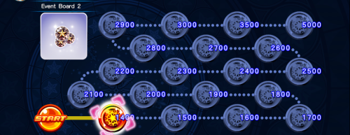 Event Board - Event Board 2 KHUX.png