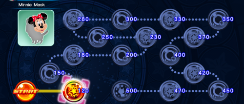 Cross Board - Minnie Mask KHUX.png