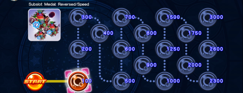 Event Board - Subslot Medal - Reversed-Speed 3 KHUX.png