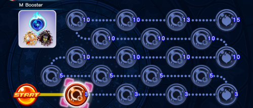 Event Board - M Booster KHUX.png
