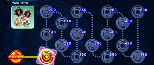 Cross Board - Magic Mirror 3 KHUX.png