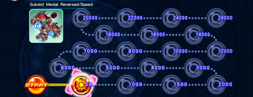 Cross Board - Subslot Medal - Reversed-Speed (2) KHUX.png