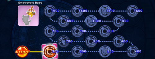 Raid Board - Enhancement Board 3 KHUX.png