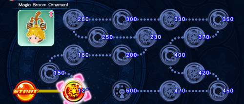 Cross Board - Magic Broom Ornament (Female) KHUX.png
