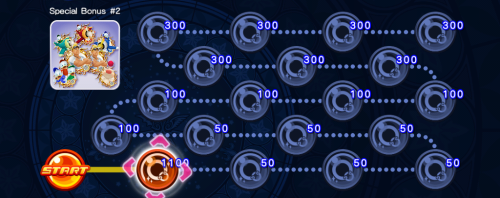 Event Board - Special Bonus 2 KHUX.png
