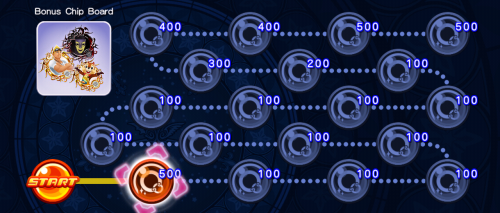 Event Board - Bonus Chip Board KHUX.png