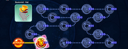Cross Board - Illusionist - Hat KHUX.png