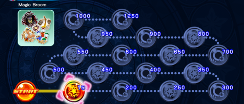 Cross Board - Magic Broom 4 KHUX.png