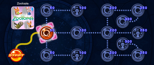 Event Board - Zootopia (Male) KHUX.png