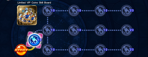 VIP Board - Limited VIP Coins Skill Board KHUX.png