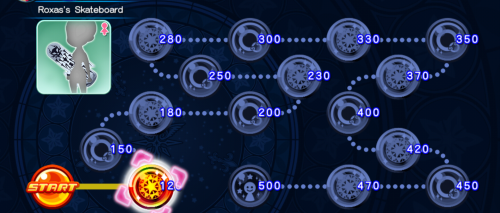 Cross Board - Roxas's Skateboard (Female) KHUX.png