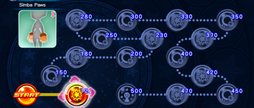 Cross Board - Simba Paws (Female) KHUX.png