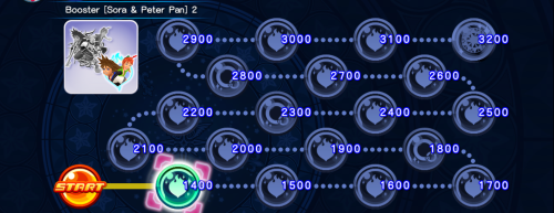 Event Board - Booster (Sora & Peter Pan) 2 KHUX.png