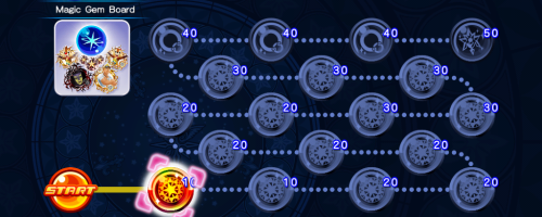 Event Board - Magic Gem Board KHUX.png