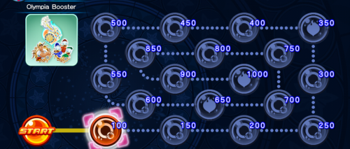 Cross Board - Olympia Booster KHUX.png